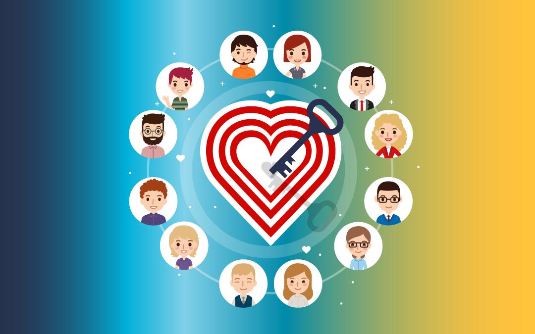 Zilegruppendefinition - der Schlüssel zum Herz der Kunden