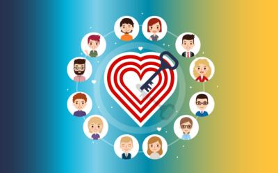 Zielgruppendefinition: Die WeMo-Formel als Schlüssel zum Herz der Kunden