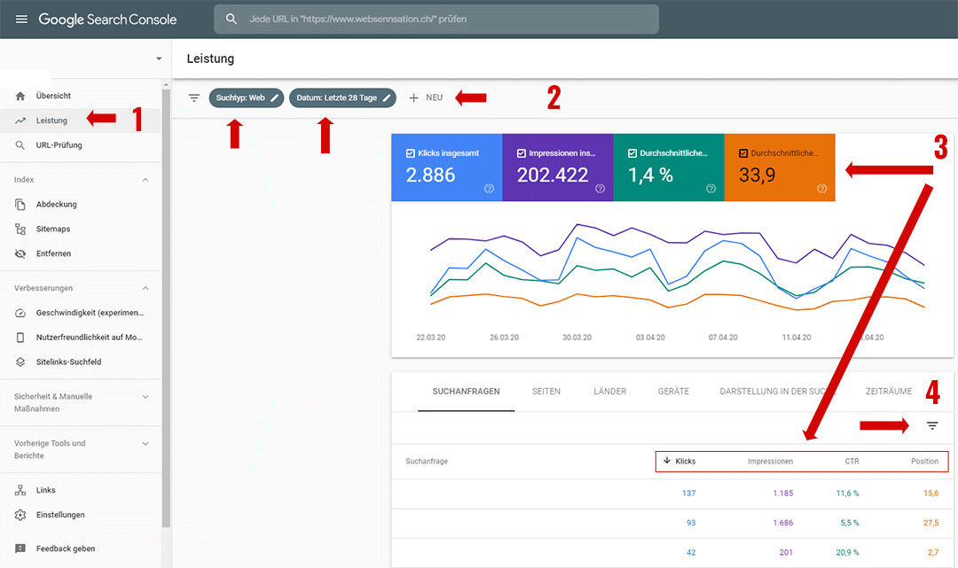 Übersicht Leistungsberichte in der Google Search Console