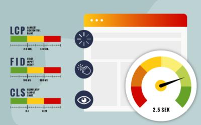 Core Web Vitals – die neuen Rankingfaktoren von Google